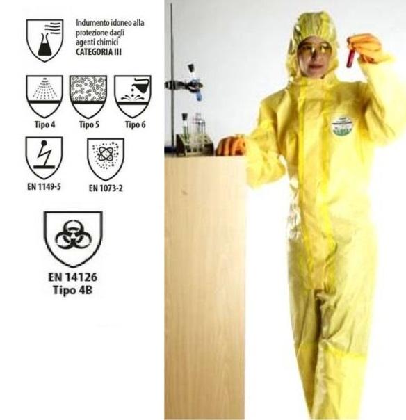 Tuta protettiva anti COVID Cat 3 IDROREPELLENTE certificata EN14126